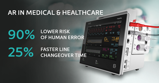 AR in Medical and Healthcare_data_social post image-1