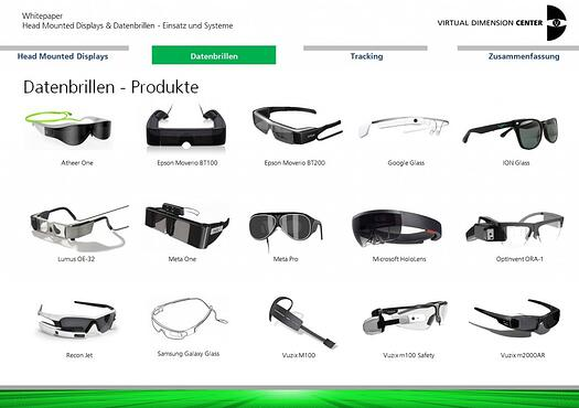 Datenbrillen Smartglasses