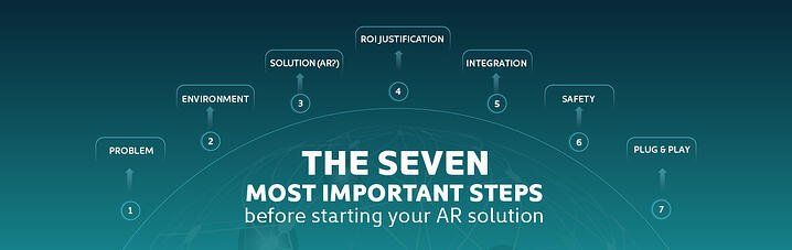 The 7 most important steps before starting your AR solution
