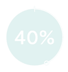 Icon of 40% accelerated training time