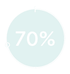 icon of 70% faster knowledge transfer
