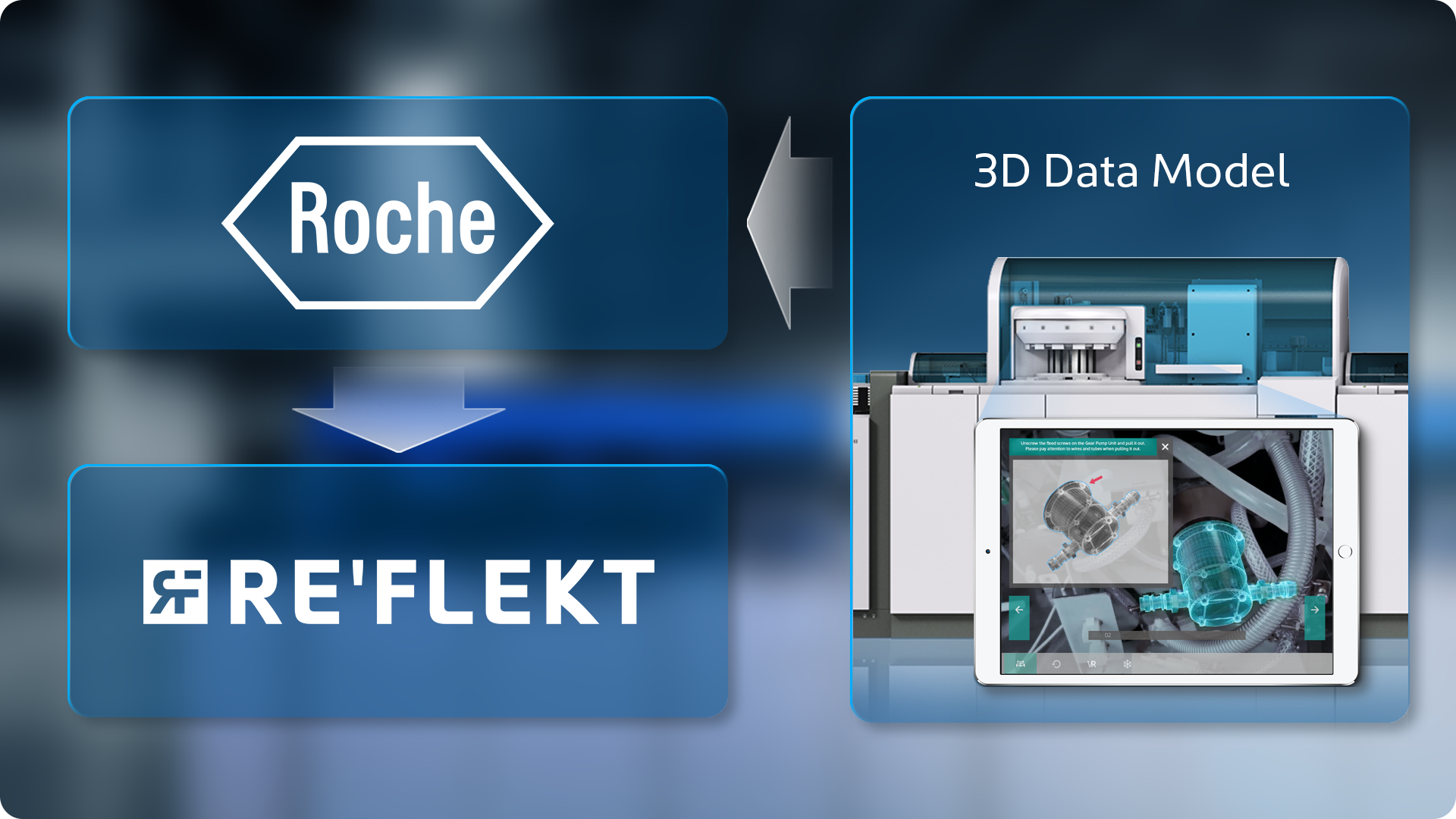 Roche_case study_3D. data