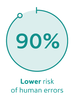 lower-risk
